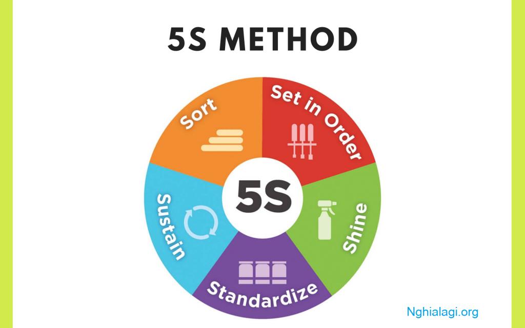 Tiêu chuẩn 5S là gì? tác dụng của tiêu chuẩn mô hình 5S - Nghialagi.org