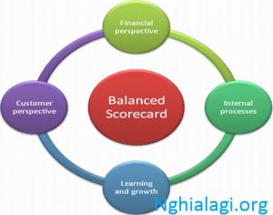 BSC là gì - Khái niệm thể điểm cân bằng - Nghialagi.org