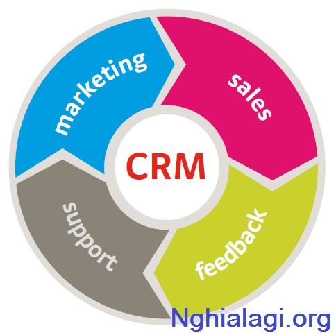 Thu thập khách hàng tiềm năng bằng CRM