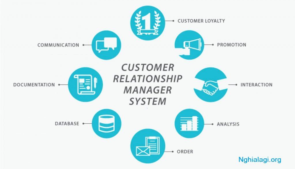 CRM là gì? Customer Relationship Management là gì?