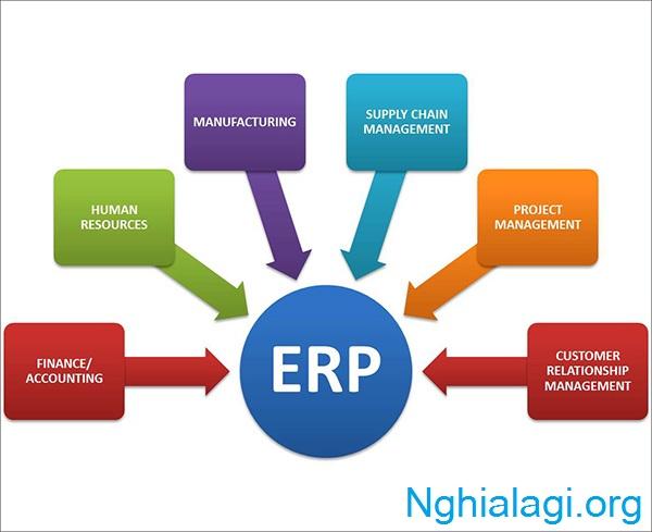 Hệ thống ERP là gì? Tổng quan về phần mềm ERP - Nghialagi.org