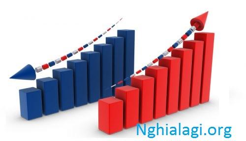 Khái niệm và phân loại lạm phát - Nghialagi.org