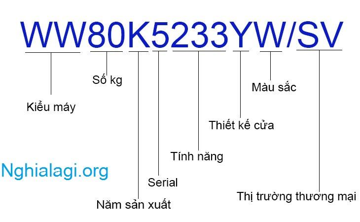 Làm cách nào để đặt tên SKU cho sản phẩm dễ nhớ nhất - Nghialagi.org