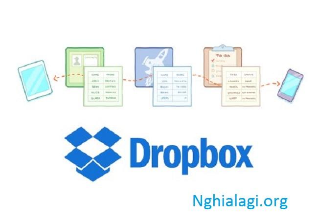 Dropbox là gì ? Tổng quan dịch vụ lưu trữ đám mây miễn phí - Nghialagi.org