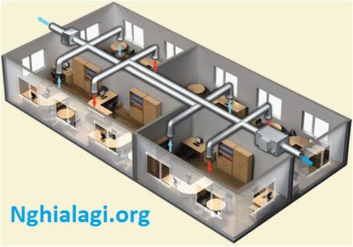 HVAC là gì? Nguyên lý, cấu tạo, tài liệu về hệ thống HVAC - Nghialagi.org
