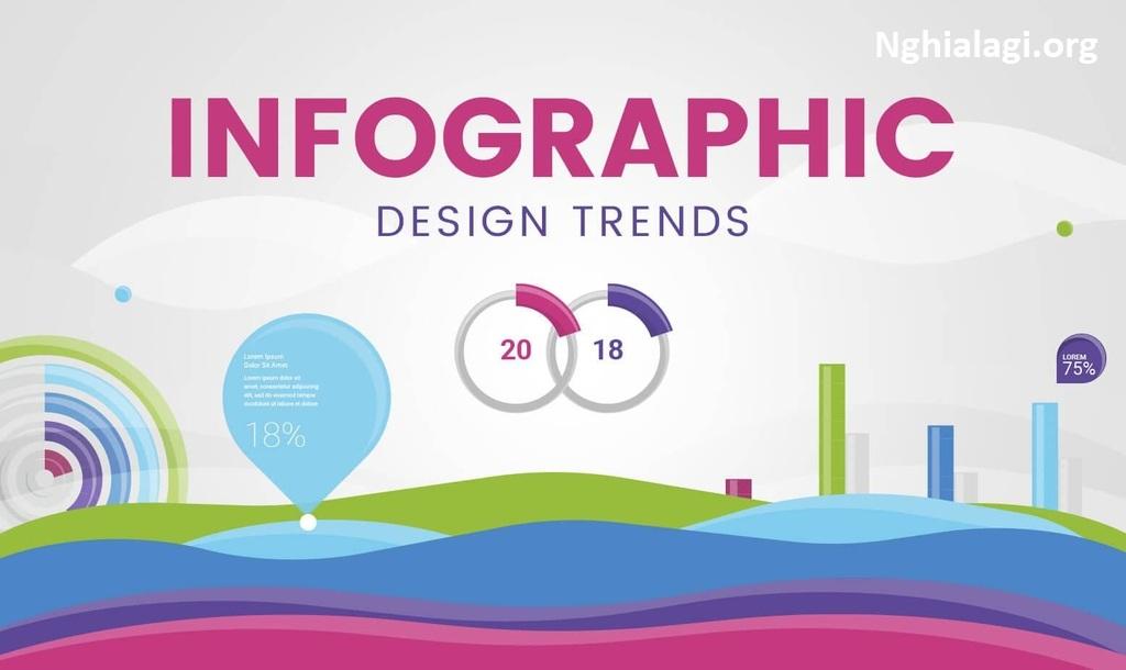 Infographic là gì? Các ví dụ, mẫu và mẹo thiết kế infographic - Nghialagi.org