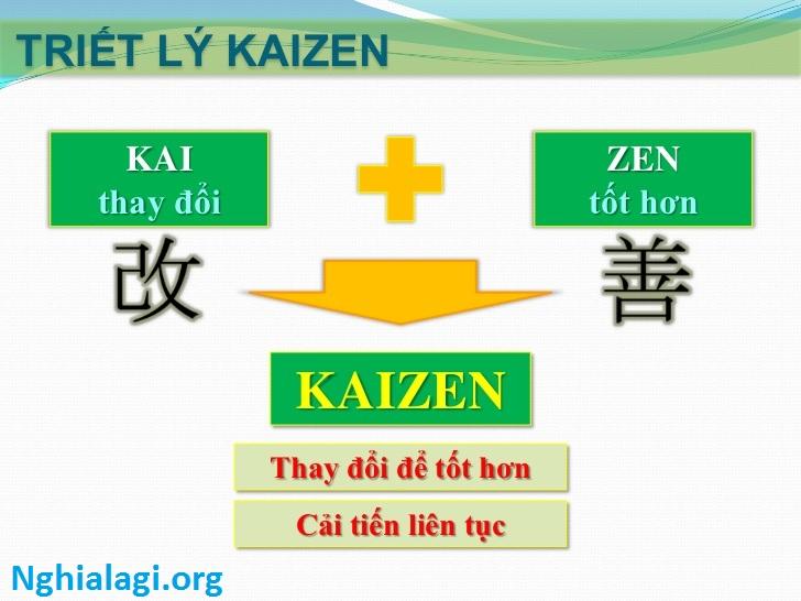 Kaizen là gì? Áp dụng triết lý Kaizen vào doanh nghiệp - Nghialagi.org