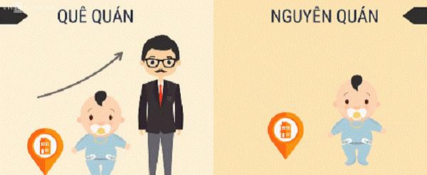 Quê quán và nguyên quán khác nhau thế nào? - Nghialagi.org