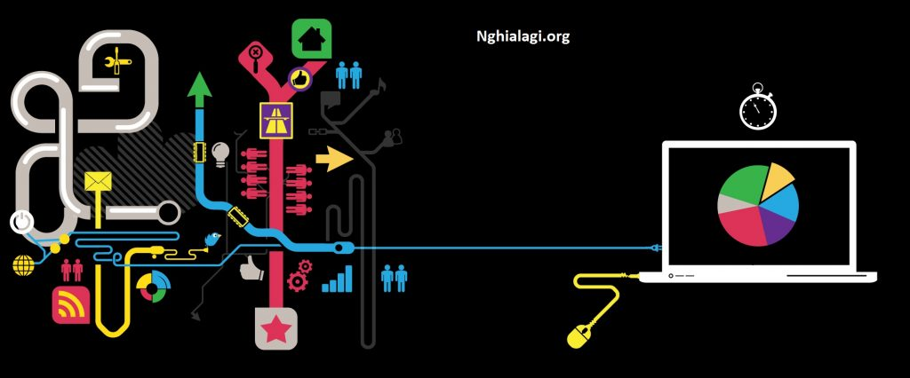 OOP là gì? Ưu điểm và nhược điểm của lập trình hướng đối tượng OOP - Nghialagi.org