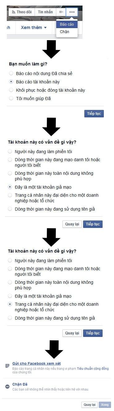 Bị Report trên Facebook là gì?