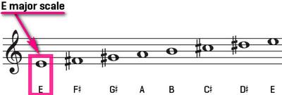 Âm giai Mi trưởng bắt đầu bằng nốt E
