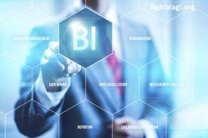 BI là gì? Xu hướng của BI và cách tận dụng BI trong doanh nghiệp - Nghialagi.org