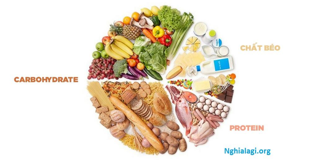 Carb là gì? Chúng ảnh hưởng đến cơ thể như thế nào? - Nghialagi.org