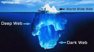 Deep web là gì? Giải mã bí ẩn sự nguy hiểm của Deep Web - Nghialagi.org