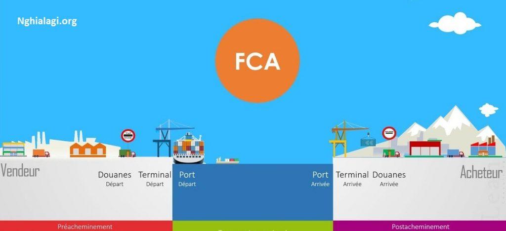 Cách hiểu và áp dụng đúng đắn FCA – Điều kiện Incoterms độc đáo trong hoạt động ngoại thương - Nghialagi.org