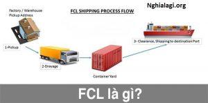 FCL là gì ? Nguyên nhân hình thành thuật ngữ FCL? - Nghialagi.org