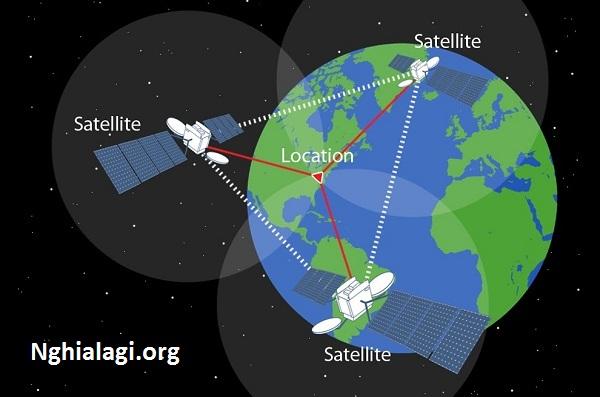 Định vị GPS là gì và ứng dụng tiện ích của nó như thế nào? - Nghialagi.org