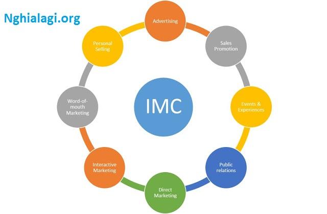 IMC là gì? Chiến lược IMC xây dựng thương hiệu của Adidas - Nghialagi.org