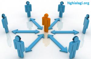 Quản trị là gì? Chức năng của quản trị trong tổ chức - Nghialagi.org