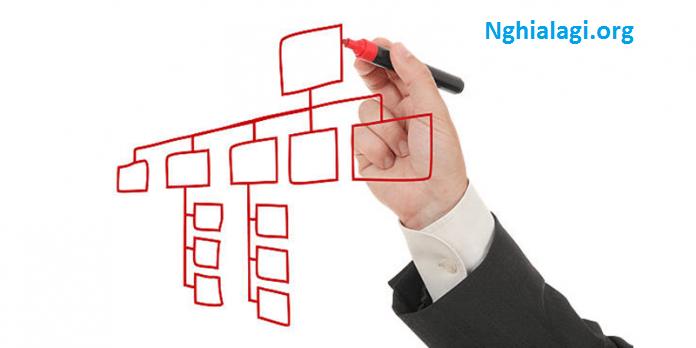 WBS Work Breakdown Structure là gì? – Nghialagi.org